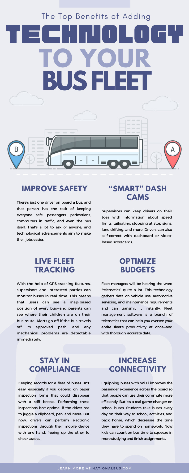 The Top Benefits of Adding Technology To Your Bus Fleet