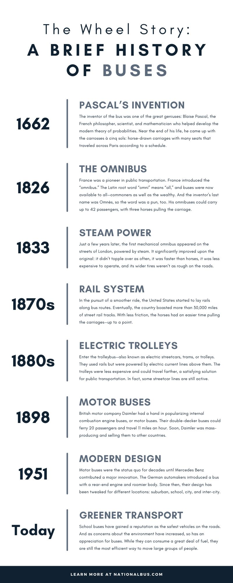 The Wheel Story: A Brief History of Buses